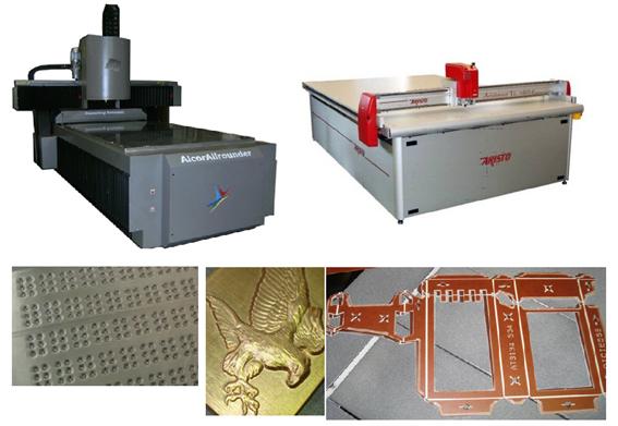 Acepack Technologic, S.L.