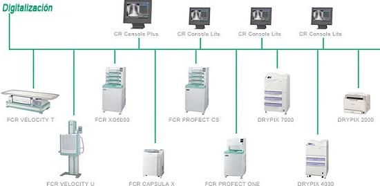 Foto de Digitalización para instalaciones médicas