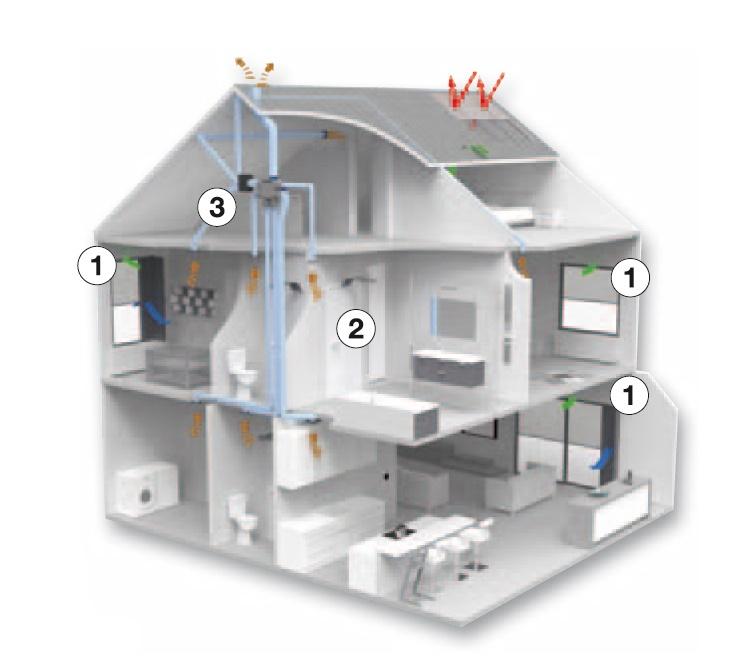 Sistemas de ventilacion para viviendas
