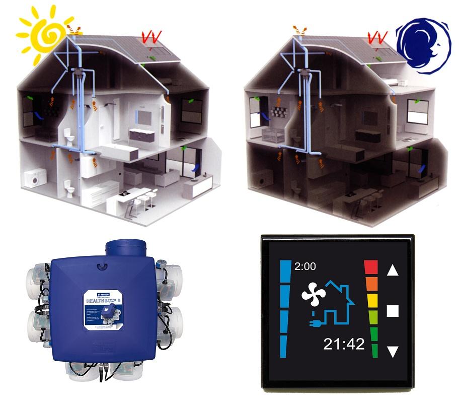Foto de Sistemas de ventilación