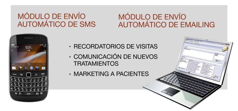 Foto de Módulos de comunicación y fidelización de pacientes
