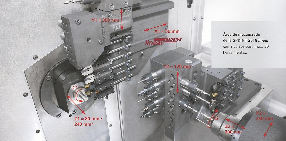 Foto de Tornos automáticos de alta productividad