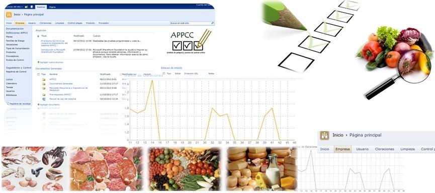 Foto de Software de gestión y control APPCC