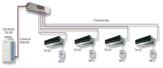 systems of air conditioning mitsubishi electric hvrf