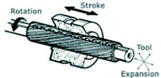 Foto de Sistema de rectificado-cruzado