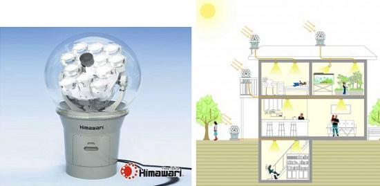 Foto de Sistema de captación y transporte de luz natural
