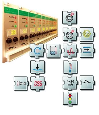 Foto de Analizadores de vibraciones en línea