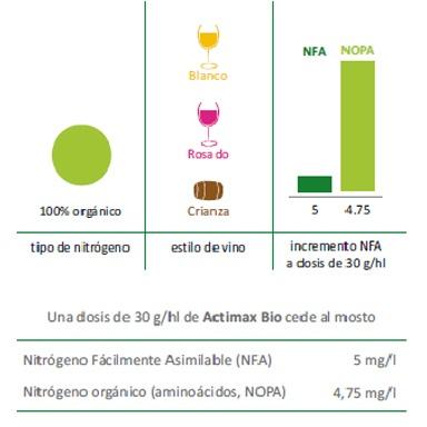 Foto de Activador biológico para la fermentación alcohólica