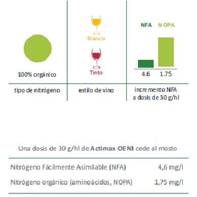 Foto de Nutrientes orgánicos