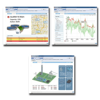 Foto de Sistemas de control, supervisión y adquisición de datos