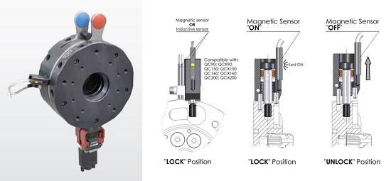 Foto de Sistemas de bloqueo LOQC