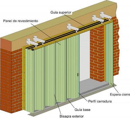 Puertas industriales de fuelle materiales para la for Puertas de fuelle a medida