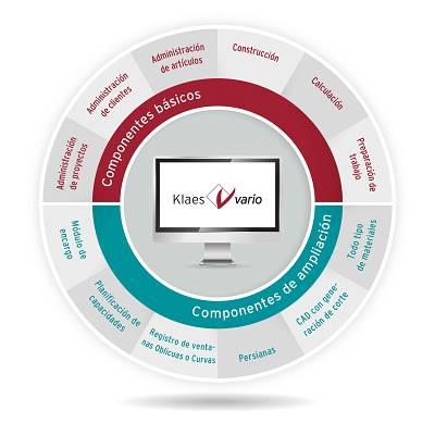 Foto de Solución flexible para la pequeña y mediana empresa