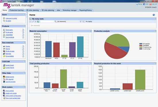 Foto de Software de gestión