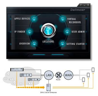Foto de Software de servidor de vídeo
