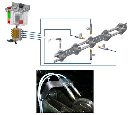 Foto de Lubricación de cadenas por pulverización