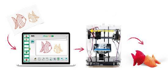 Foto de Sistemas para el moldeado en 3D
