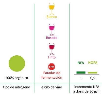 Foto de Nutrientes