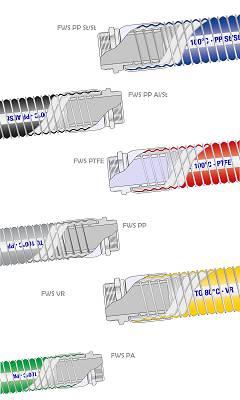 Foto de Mangueras extra flexibles para carga-descarga y transferencia