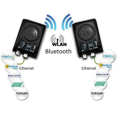 Foto de Conexión wireless a dispositivos o máquinas