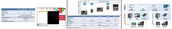 Foto de Software para CNC