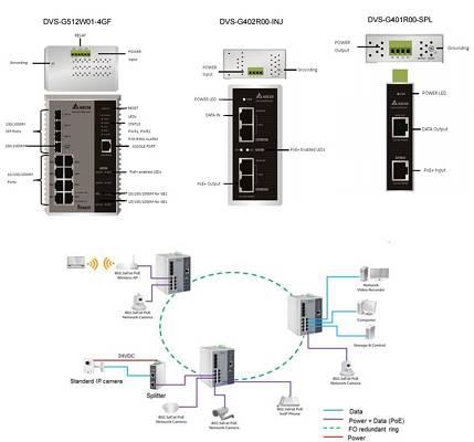 Foto de Switch PoE+, inyectores y repetidores