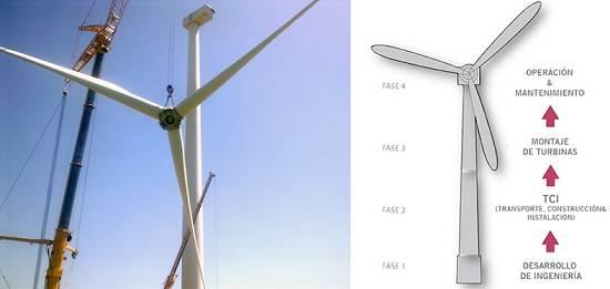 Foto de Servicios de montaje de turbinas eólicas