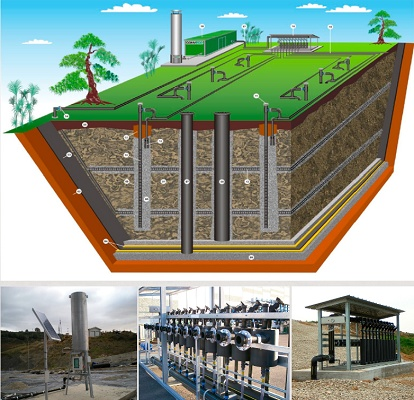 Foto de Instalaciones de desgasificación de vertederos