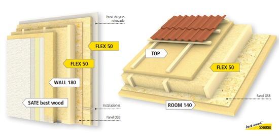 Foto de Paneles de madera flexibles y rígidos
