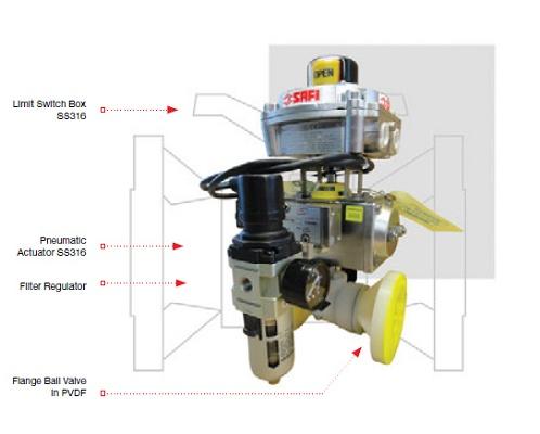 Foto de Válvulas de control automatizadas
