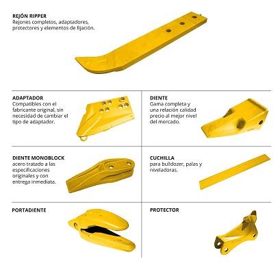Foto de Productos de desgaste con material antiabrasivo