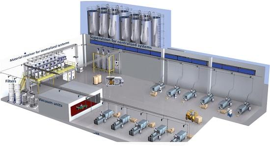 Foto de Sistemas centralizados de transporte de materiales