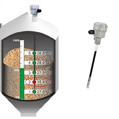 Foto de Sistemas de monitorización de temperatura y humedad para sólidos