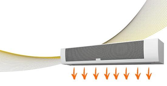 Foto de Cortinas de aire industrial para puertas de hasta 5 m de altura