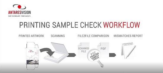 Foto de Impresión de verificación de muestras