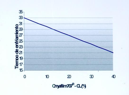 Fotografia de Carbonat càlcic per poliolefinas