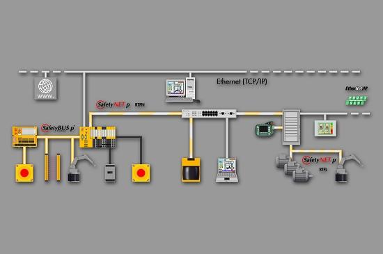 Foto de Seguridad vía Ethernet