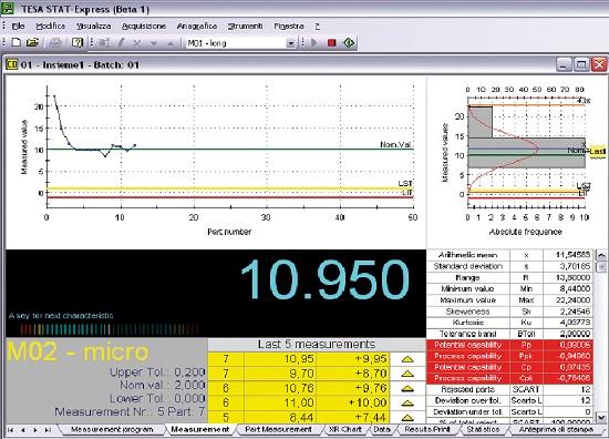 Fotografia de Programari per a mesurament