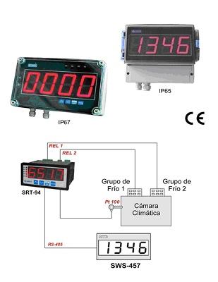 Foto de Indicador de temperatura y procesos