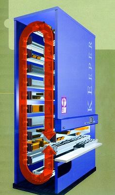 Foto de Sistema de almacenaje