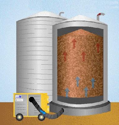 Foto de Equipos refrigeradores compactos Conserfrio