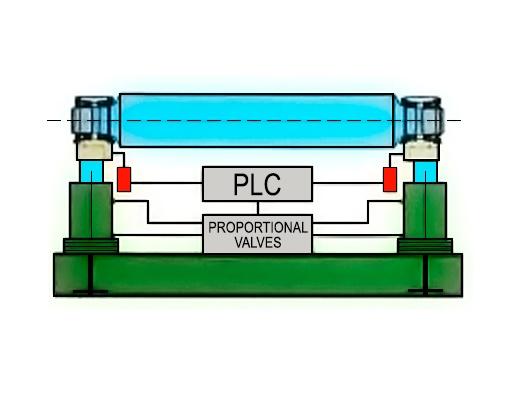Foto de Sistema electrónico de paralelismo de los rodillos