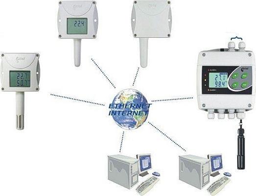 Foto de Medidores con salida Ethernet