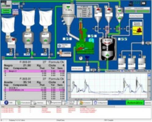 Foto de Sistemas de control de dosificación y pesada