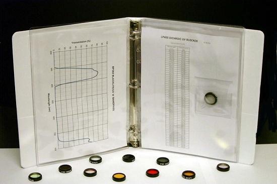 Foto de Kit de filtros para aplicaciones de visión artificial