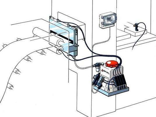 Foto de Equipo de lubricación
