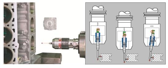 Foto de Sistema de medición de piezas táctil