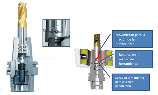 Foto de Protección contra la extracción de herramientas