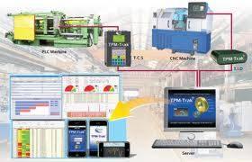 Foto de Software de control de productividad