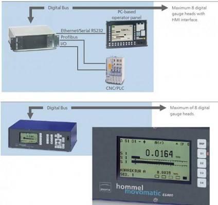 Foto de Visualizadores para la medida y control de estabilidad del proceso